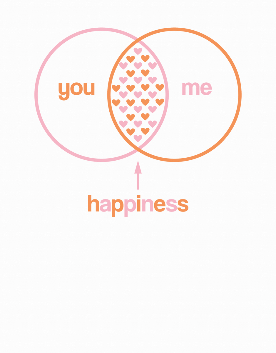 Heart Venn Diagram Love Card
