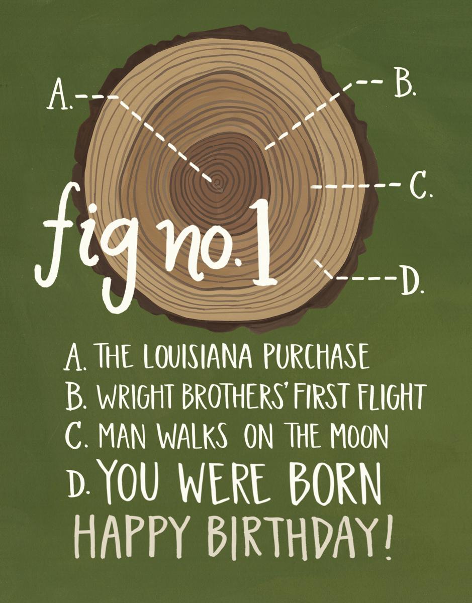 Tree Figure Birthday Card