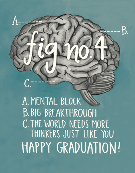 Brain Figure Graduation Congrats Card
