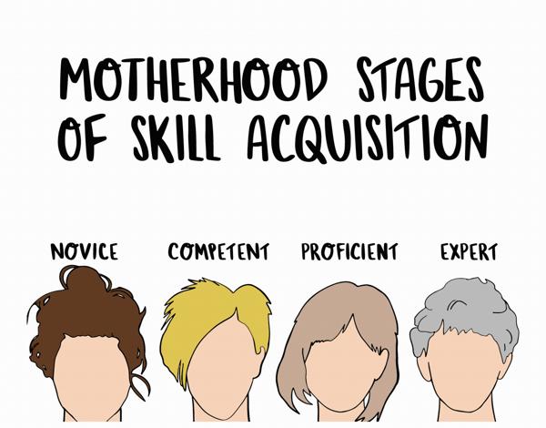 Stages Of Motherhood