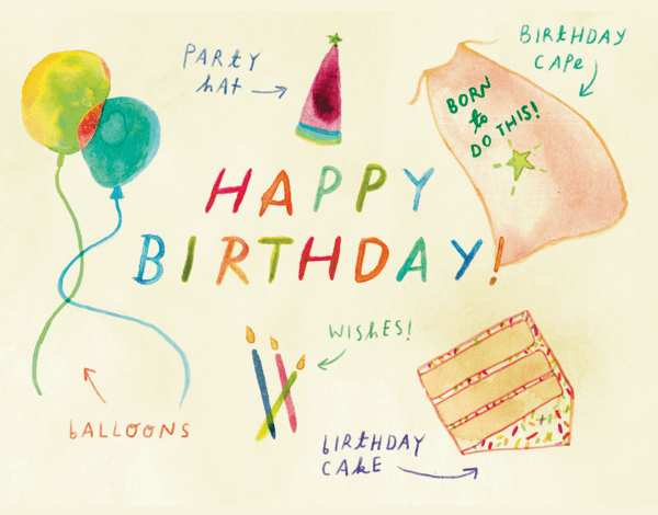 Watercolor Birthday Wishes