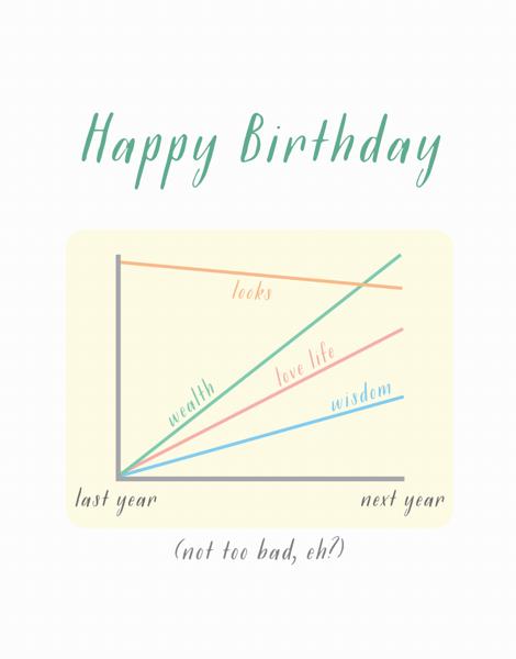 Birthday Graph