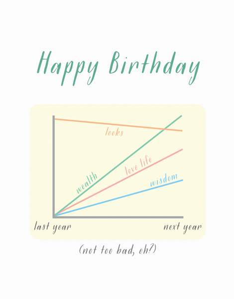 Birthday Graph