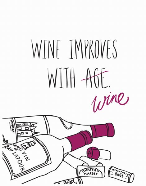Age Wine